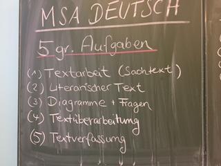 testarbeiten mathematik klasse 1*1